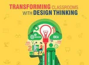 Design Thinking at MindBox Coding Class