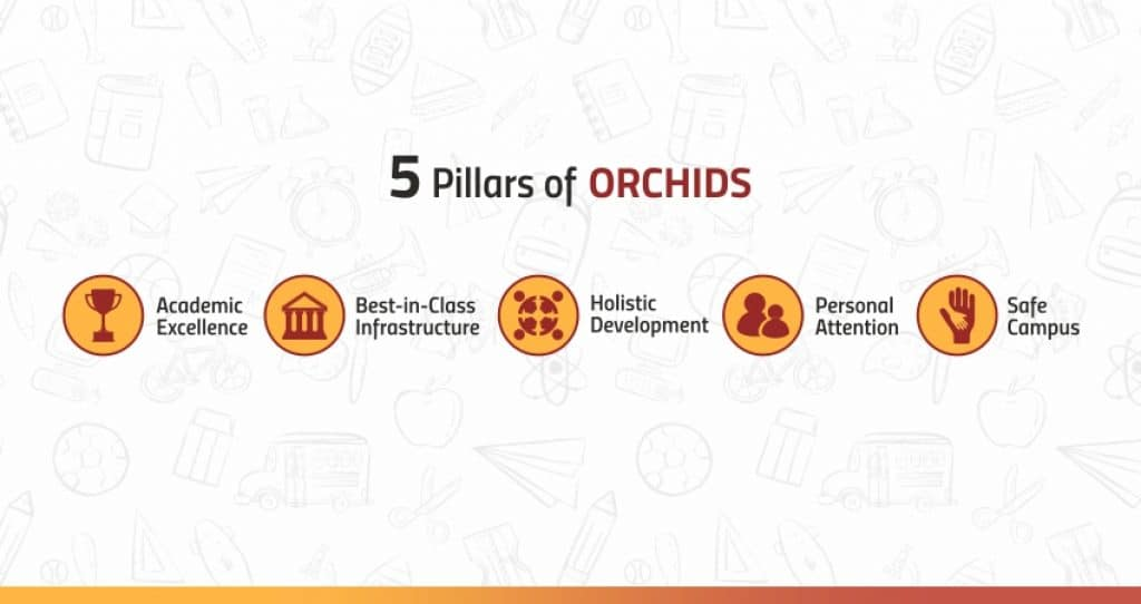 5 pillars of Orchids International School