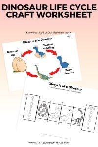 Dinosaur life cycle craft worksheet